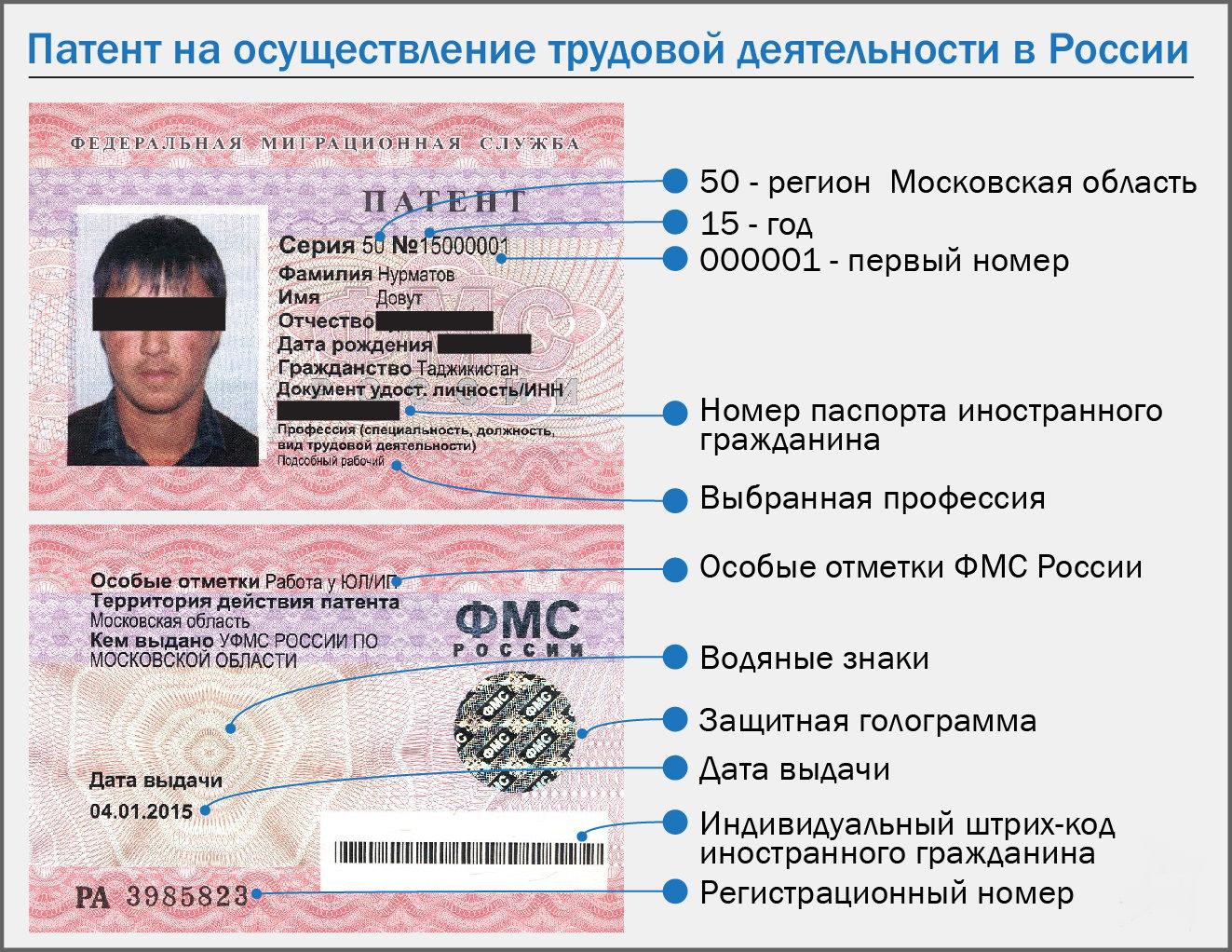 прибыль для работы узбекам нужен трудовой патент подходит